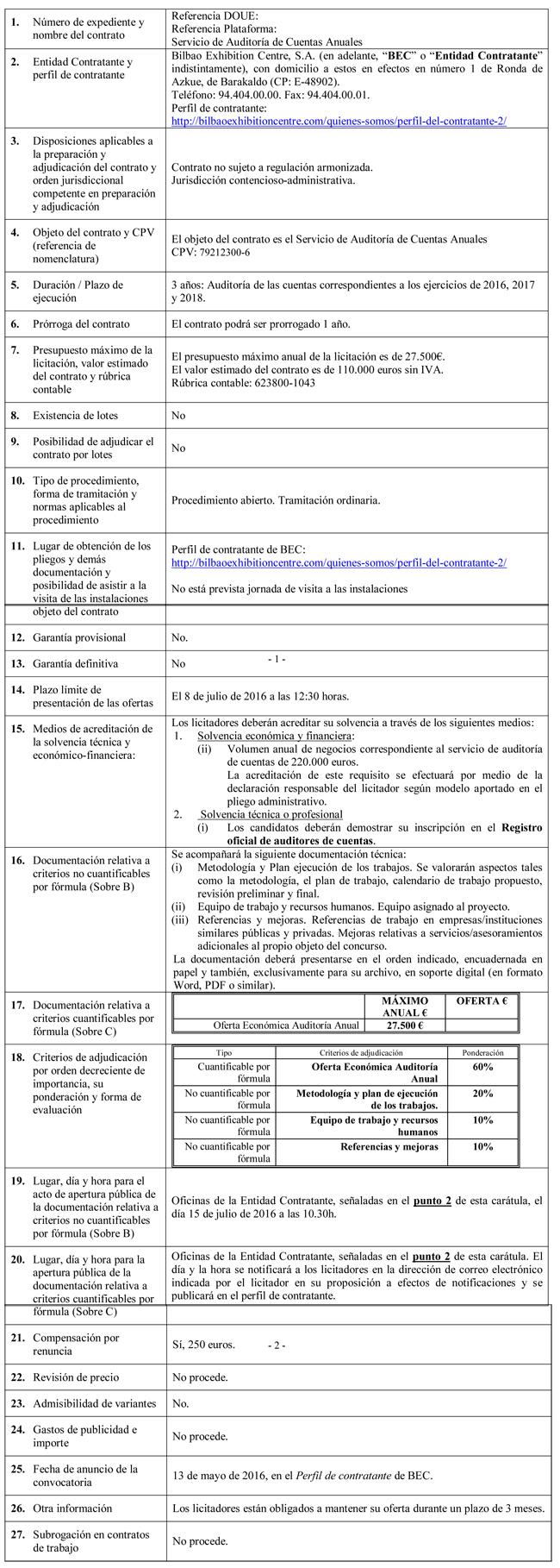 Microsoft Word - Carátula Auditoría-Corregido2-cas
